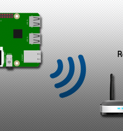 how to set up wifi on the raspberry pi 3 [ 1280 x 720 Pixel ]