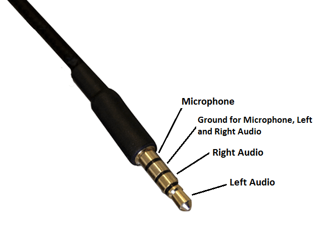 stereo jack plug wiring diagram fender american standard strat how to hack a headphone trrs if you can get the pins inside s housing of connect like this