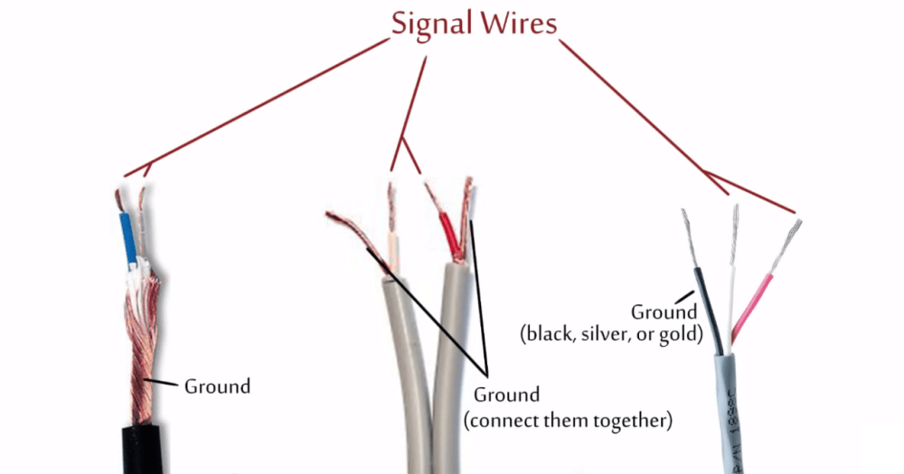 medium resolution of check the image below to see which wires are audio signal wires and which are ground wires in the most common trs wiring schemes image courtesy of diy