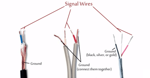 small resolution of check the image below to see which wires are audio signal wires and which are ground wires in the most common trs wiring schemes image courtesy of diy