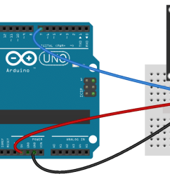 how to set up the dht11 humidity sensor on an arduino 11 pin relay diagram 24v [ 1280 x 652 Pixel ]