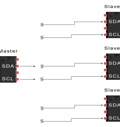 the master sends the start condition to every connected slave by switching the sda line from a high voltage level to a low voltage level before switching  [ 1260 x 1140 Pixel ]