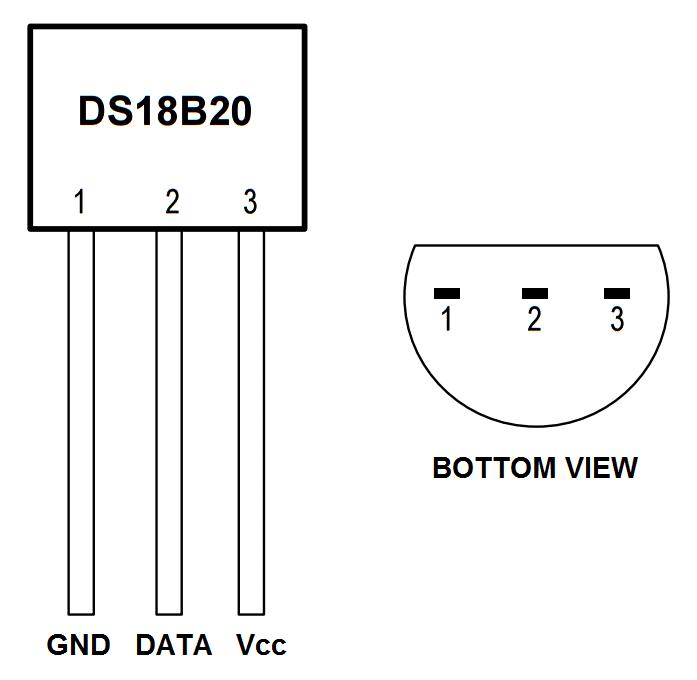 tim water temperature gauge wiring diagram porsche 997 pcm raspberry pi ds18b20 sensor tutorial circuit basics for ssh terminal output