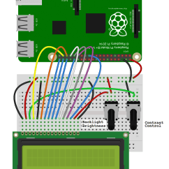 Raspberry Pi 3 Model B Wiring Diagram Msd 6al Mustang 5 0 How To Setup An Lcd On The And Program It With Python 8 Bit Mode Connection