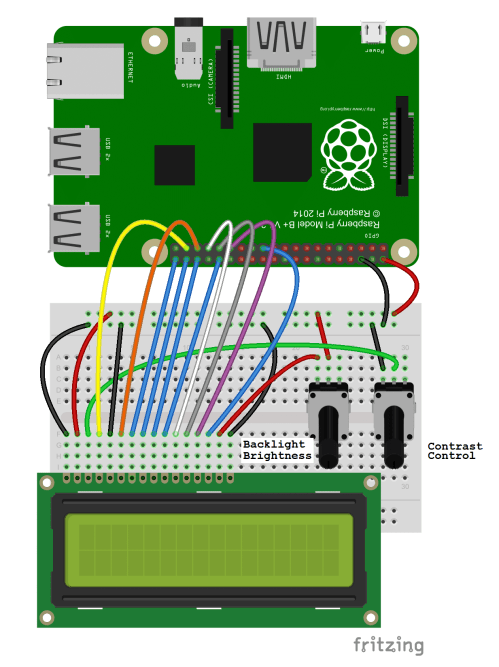 small resolution of raspberry pi lcd 8 bit mode connection diagram