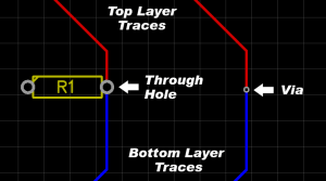 How to Make a Custom PCB -Top Layer Trace vs Bottom Layer Trace