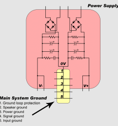 main system ground so that higher current grounds are closer to the reservoir capacitors the diagram below shows how to order the ground connections  [ 1280 x 1251 Pixel ]