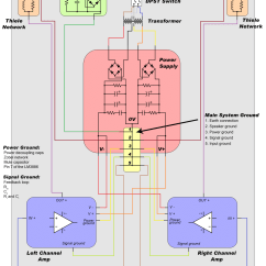 4 Way Electrical Switch Wiring Diagram Power Cord A Complete Guide To Design And Build Hi Fi Lm3886 Amplifier The Layout Is Just As Important Pcb Grounding Use Below For Various Parts Together