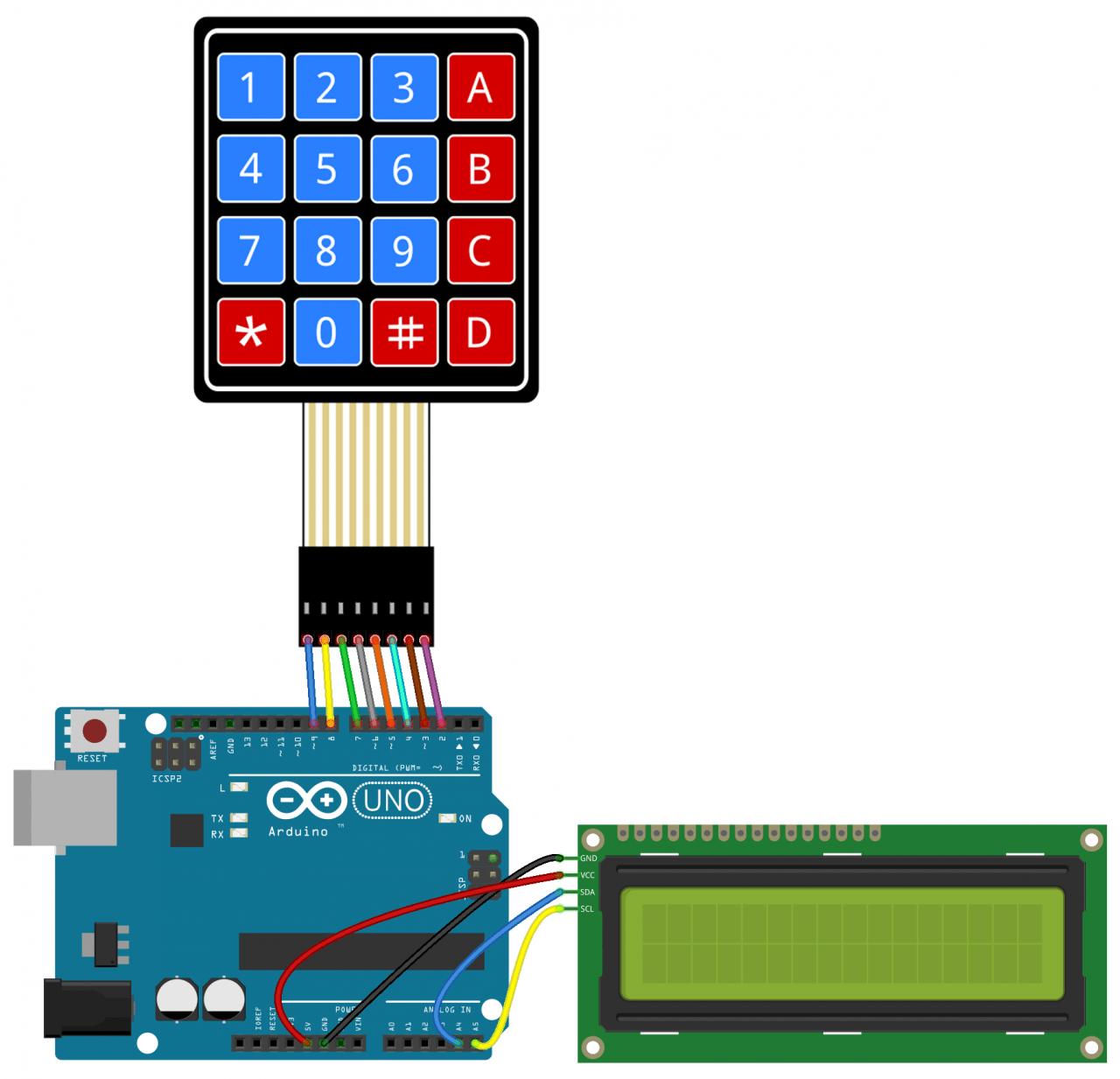 Taller Arduino Ingenia