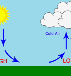 air pressure schematic wiring diagram yer air compressor pressure switch schematic air pressure schematic [ 1280 x 757 Pixel ]