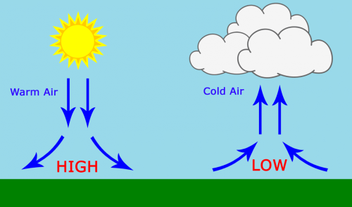 small resolution of air pressure schematic wiring diagram yer air compressor pressure switch schematic air pressure schematic