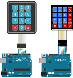 follow the diagrams below to connect the keypad to an arduino uno depending on whether you have a 3x4 or 4x4 keypad  [ 1280 x 1286 Pixel ]