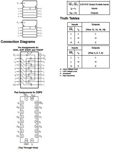 Digital Integrated Circuit Chip