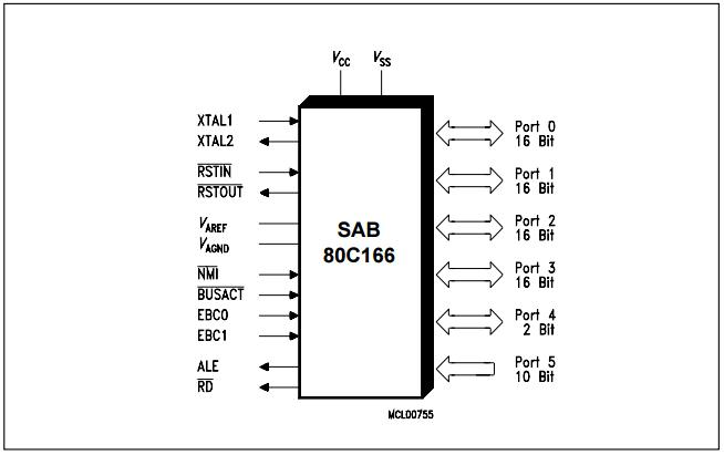 SAB80C166-M electronic ic chip Integrated Circuit Chip 16