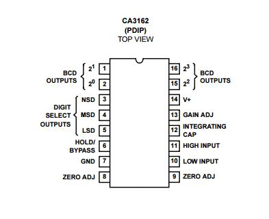 CA3162E Electronics Components , Integrated Circuit Chip A