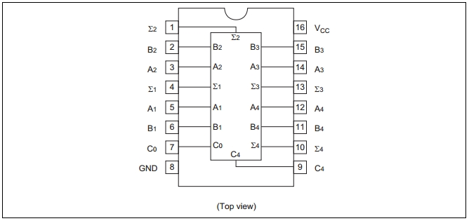 HD74LS283P Integrated Circuit Chip 4 bit Binary Full Adder