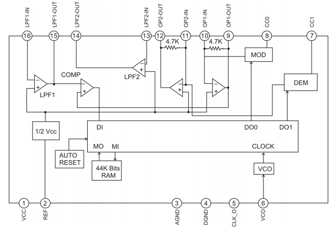 PT2399 Integrated Circuit Chip single chip echo processor IC