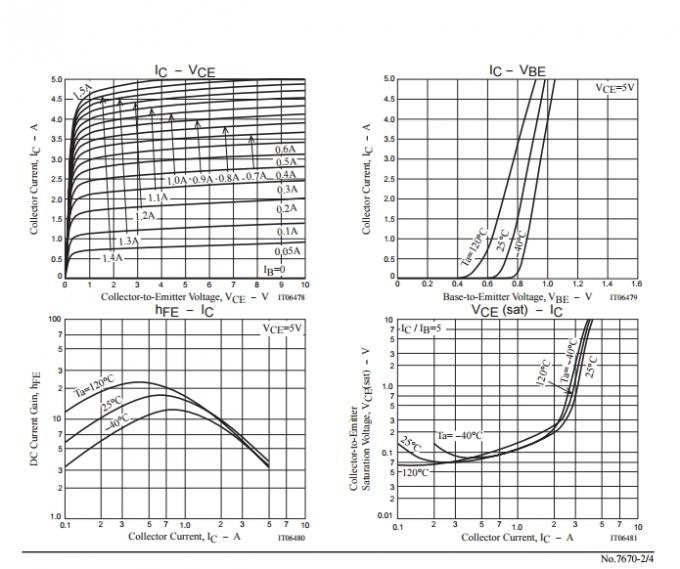 TT2170 Color TV Horizontal Deflection Output Applications