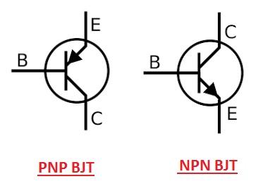 How a BJT Works. Working w Bipolar Junction Transistors