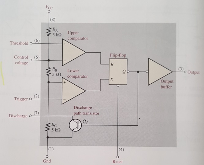 Figure 3 The 555 Circuit An Application Of The Rc Circuit In Figure
