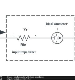 ideal ammeter with input impedance public [ 1024 x 768 Pixel ]