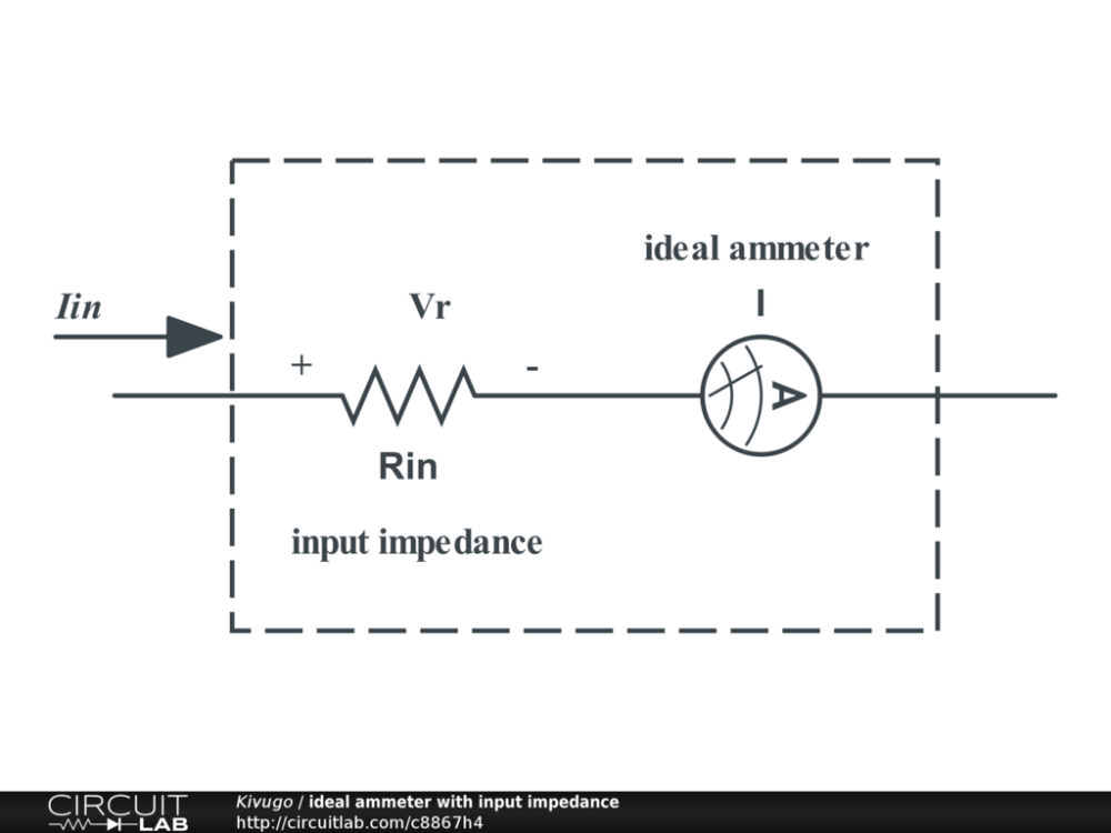 medium resolution of ideal ammeter with input impedance public