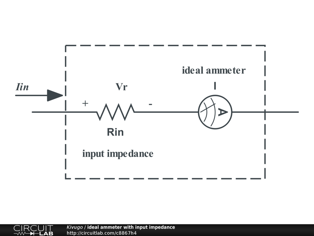 hight resolution of ideal ammeter with input impedance public