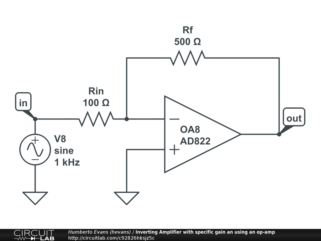 Inverting Amplifier: How to build and simulate op-amp