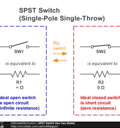 single pole double throw limit switch wiring diagram [ 1024 x 768 Pixel ]