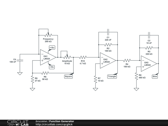 simple function generator group picture image by tag