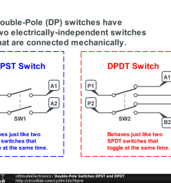switches ultimate electronics textbook spdt switch wiring the remaining spdt switch [ 1024 x 768 Pixel ]