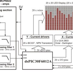 Audio Spectrum Analyzer Circuit Diagram Wiring For Electronic Ballast Block