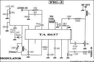 HOMEMADE DTH receiver diagram – Circuits DIY