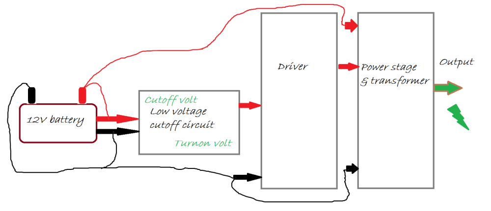 medium resolution of low voltage cutoff circuit for inverters circuits diy installation diagram for use as a lowvoltage batery cuttout