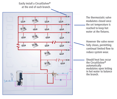 small resolution of dhws domestic hot water systems