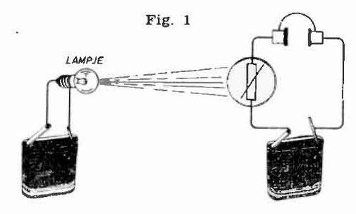 circuits online forum bpw34 laser ontvanger