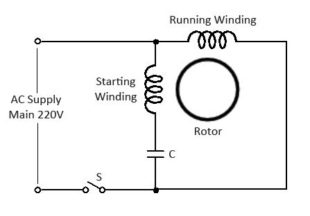 compressor laat na 2 minuten draaien aardlekschakelaar