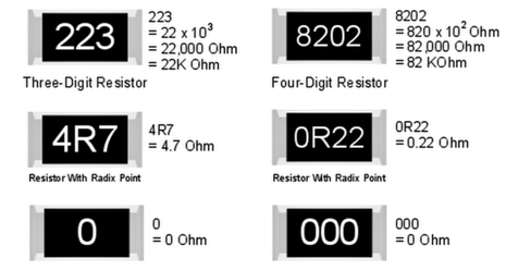 How To Read Colour Code Of Resistor , SMD Resistor Code.