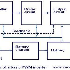 Microcontroller Based Inverter Circuit Diagram Ac Delco Alternator Wiring Introduction To Pwm Inverters Electronic Circuits And Diagrams Block Jpg