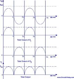 centre tap full wave rectifier waveform [ 970 x 970 Pixel ]