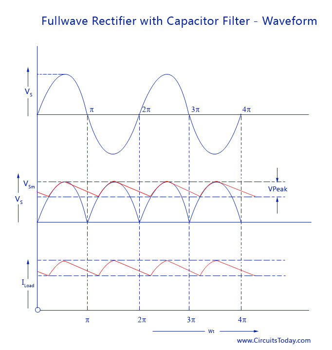 Filter Circuits Working Series Inductor Shunt Capacitor Rc