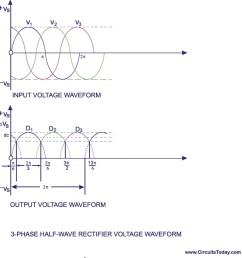 three phase half wave rectifier waveform [ 970 x 970 Pixel ]