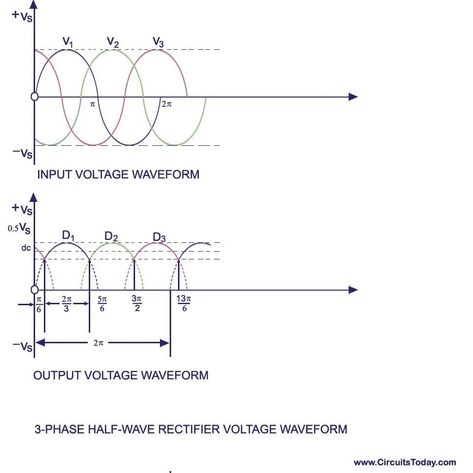 hight resolution of three phase half wave rectifier waveform