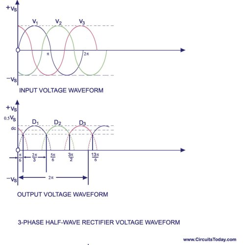 small resolution of three phase half wave rectifier waveform