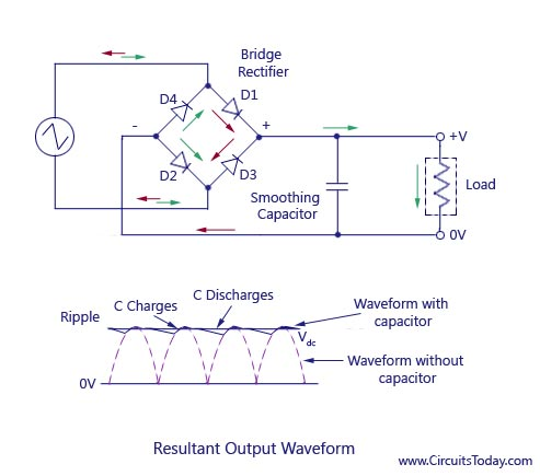 rectifier wiring diagram 2006 ford f150 lights full wave bridge circuit with design capacitor filter