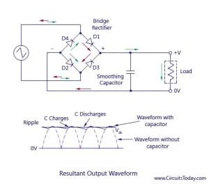 Full Wave RectifierBridge RectifierCircuit Diagram with