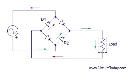 Diagram Of A Full Wave Diode Rectifier Showing The Bridge