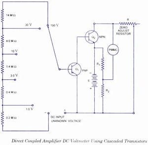 DC VoltmeterCircuit Diagram, Block DiagramBasic Guide