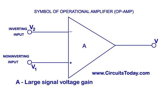 5000 watt amplifier circuit diagram plano convex lens ray of op amp great installation wiring operational basics ideal working inverting rh circuitstoday com watts
