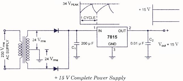 adjustable dc regulated power supply short circuit current limiting